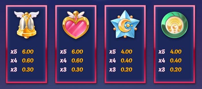 Moon Princess Auszahlungen 1