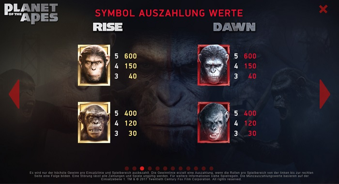 Planet of the Apes Auszahlung 3