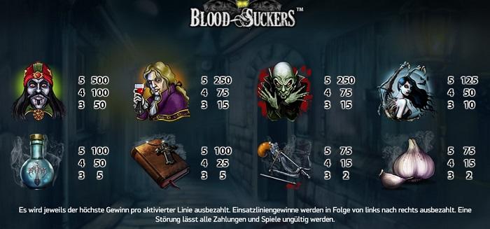 Blood Suckers Auszahlungen