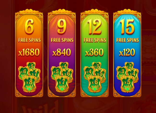 Eastern Emeralds Free Spins
