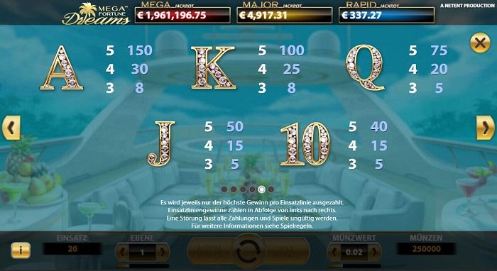 Mega Fortune Dreams Auszahlungen