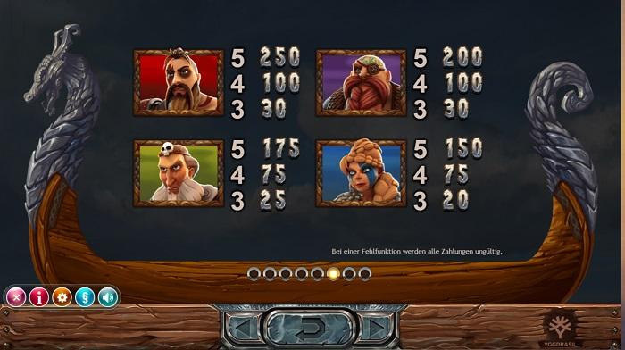 Vikings Go Berzerk Auszahlungen