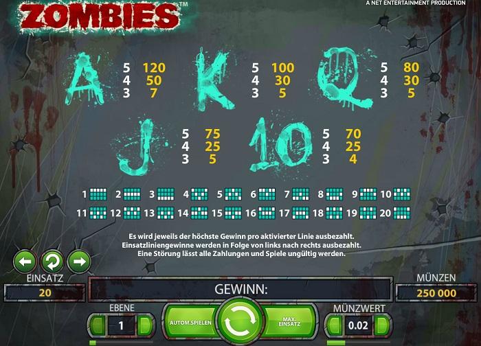 Zombies Auszahlungen 2