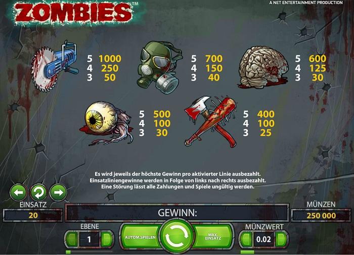 Zombies Auszahlungen