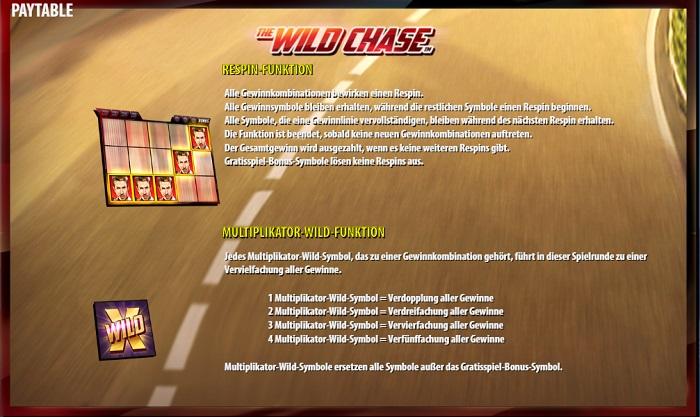 The Wild Chase Bonusfeatures