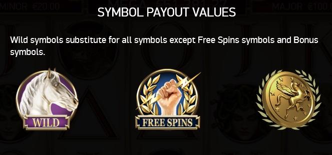 Divine Fortune Bonussymbole
